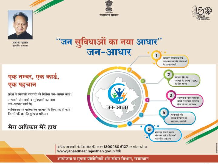 राजस्थान जन-आधार योजना, 2019