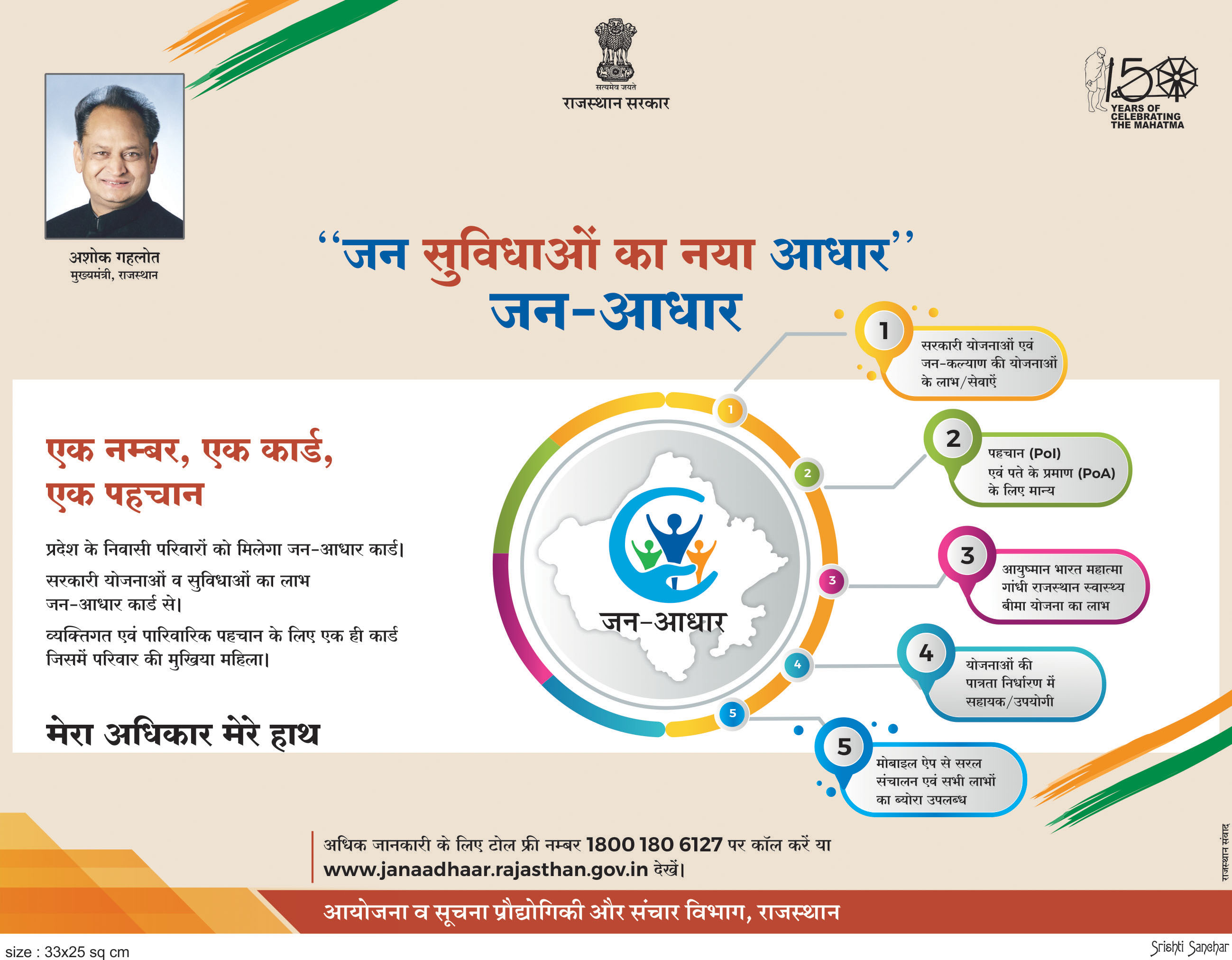 राजस्थान जन-आधार योजना 2019